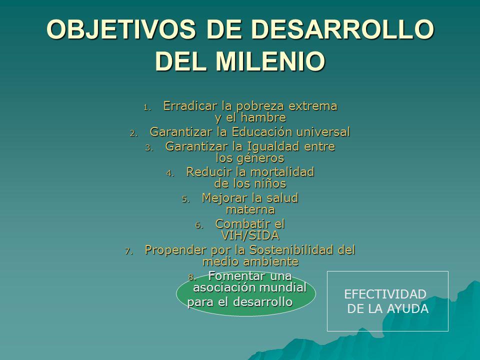 OBJETIVOS DE DESARROLLO DEL MILENIO 1. Erradicar la pobreza extrema y el hambre 2.