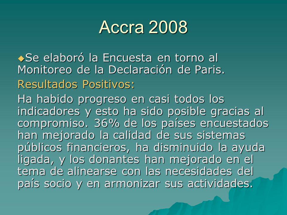 Accra 2008 Se elaboró la Encuesta en torno al Monitoreo de la Declaración de Paris.