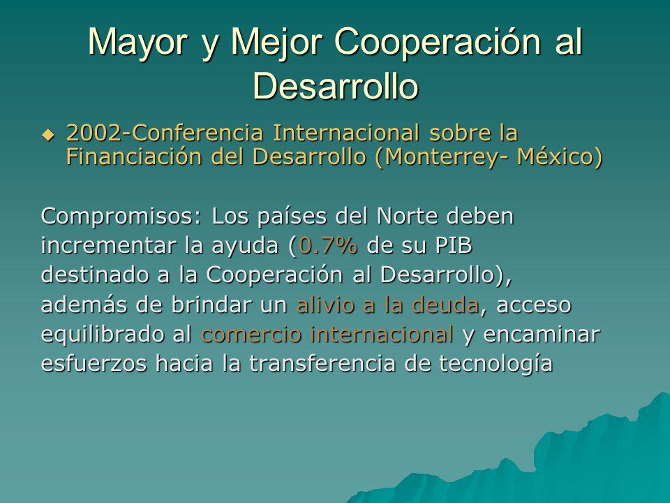 Mayor y Mejor Cooperación al Desarrollo 2002-Conferencia Internacional sobre la Financiación del Desarrollo (Monterrey- México) 2002-Conferencia Internacional sobre la Financiación del Desarrollo (Monterrey- México) Compromisos: Los países del Norte deben incrementar la ayuda (0.7% de su PIB destinado a la Cooperación al Desarrollo), además de brindar un alivio a la deuda, acceso equilibrado al comercio internacional y encaminar esfuerzos hacia la transferencia de tecnología