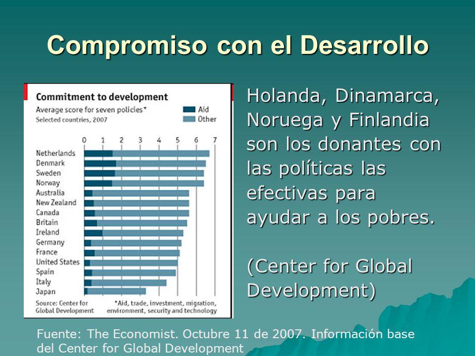 Compromiso con el Desarrollo Holanda, Dinamarca, Noruega y Finlandia son los donantes con las políticas las efectivas para ayudar a los pobres.