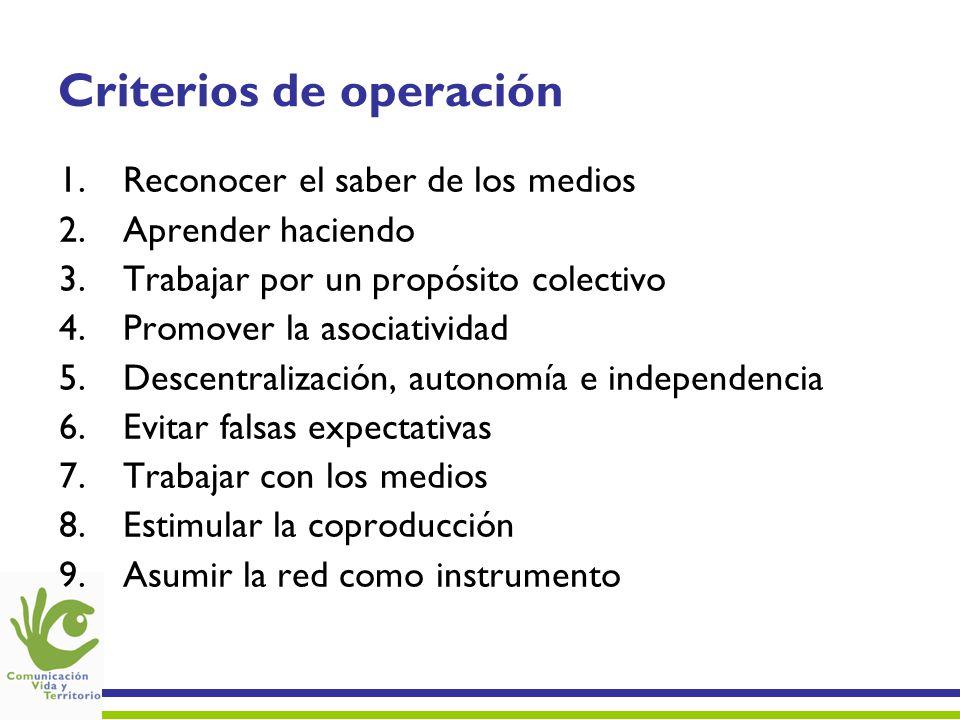 Criterios de operación 1.Reconocer el saber de los medios 2.Aprender haciendo 3.Trabajar por un propósito colectivo 4.Promover la asociatividad 5.Desc
