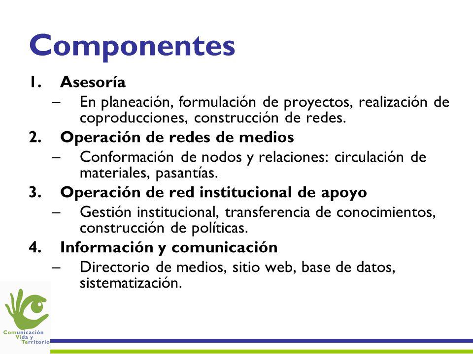 Componentes 1.Asesoría –En planeación, formulación de proyectos, realización de coproducciones, construcción de redes. 2.Operación de redes de medios