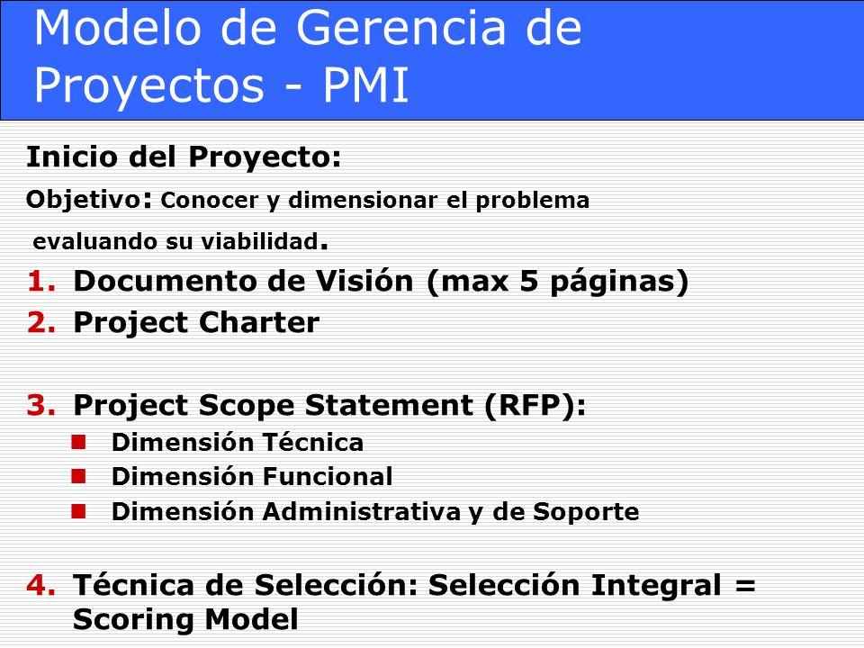 Modelo de Gerencia de Proyectos - PMI Inicio del Proyecto: Objetivo : Conocer y dimensionar el problema evaluando su viabilidad.