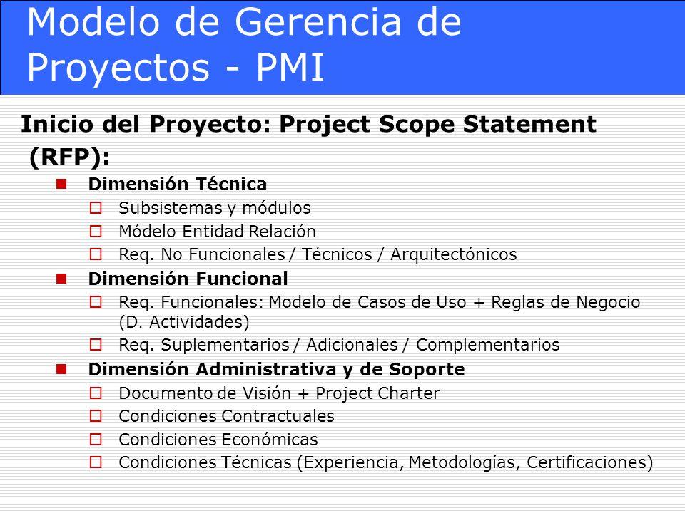 Modelo de Gerencia de Proyectos - PMI Inicio del Proyecto: Project Scope Statement (RFP): Dimensión Técnica Subsistemas y módulos Módelo Entidad Relación Req.