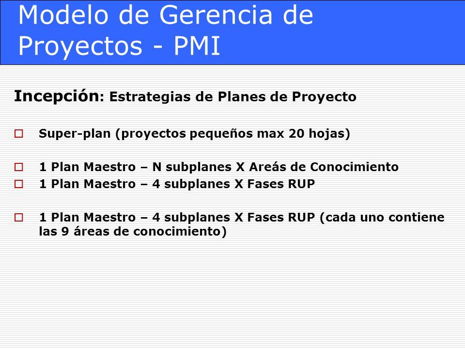Modelo de Gerencia de Proyectos - PMI Incepción : Estrategias de Planes de Proyecto Super-plan (proyectos pequeños max 20 hojas) 1 Plan Maestro – N subplanes X Areás de Conocimiento 1 Plan Maestro – 4 subplanes X Fases RUP 1 Plan Maestro – 4 subplanes X Fases RUP (cada uno contiene las 9 áreas de conocimiento)