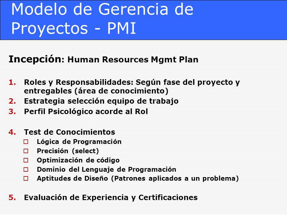 Modelo de Gerencia de Proyectos - PMI Incepción : Human Resources Mgmt Plan 1.Roles y Responsabilidades: Según fase del proyecto y entregables (área de conocimiento) 2.Estrategia selección equipo de trabajo 3.Perfil Psicológico acorde al Rol 4.Test de Conocimientos Lógica de Programación Precisión (select) Optimización de código Dominio del Lenguaje de Programación Aptitudes de Diseño (Patrones aplicados a un problema) 5.Evaluación de Experiencia y Certificaciones