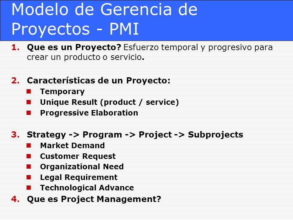 Modelo de Gerencia de Proyectos - PMI 1.Que es un Proyecto.