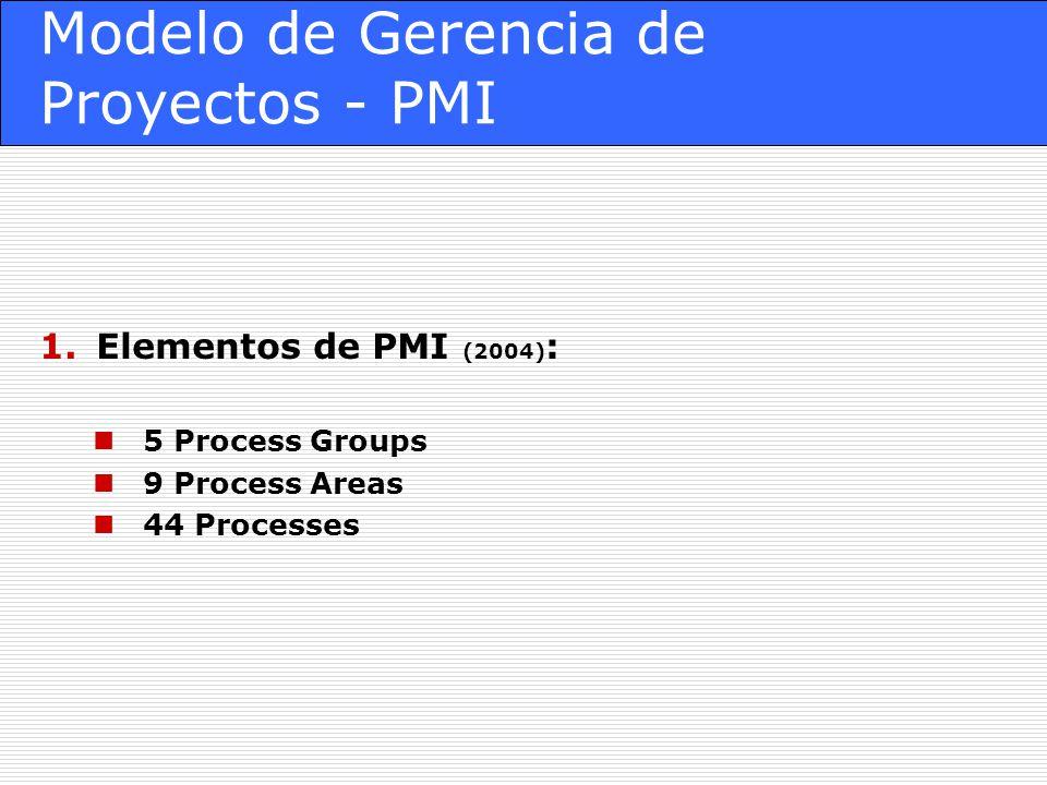 1.Elementos de PMI (2004) : 5 Process Groups 9 Process Areas 44 Processes
