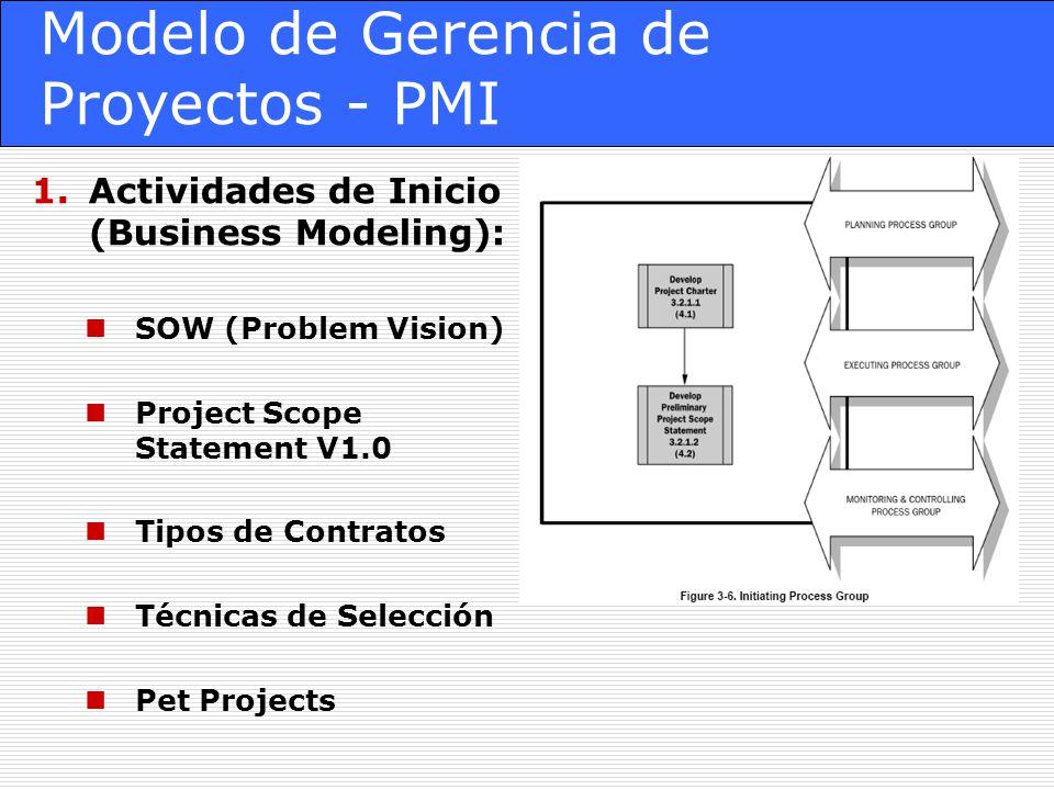 1.Actividades de Inicio (Business Modeling): SOW (Problem Vision) Project Scope Statement V1.0 Tipos de Contratos Técnicas de Selección Pet Projects