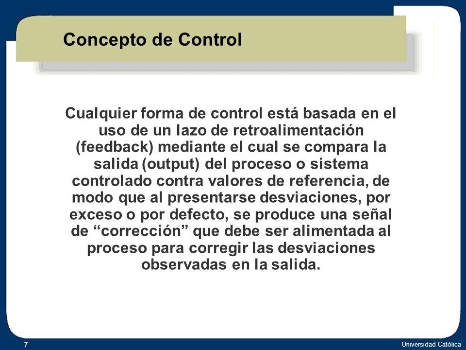 Universidad Católica 8 proceso Lazo de retroalimentación salida entrada Muestra de La salida Valor de referencia Concepto de control