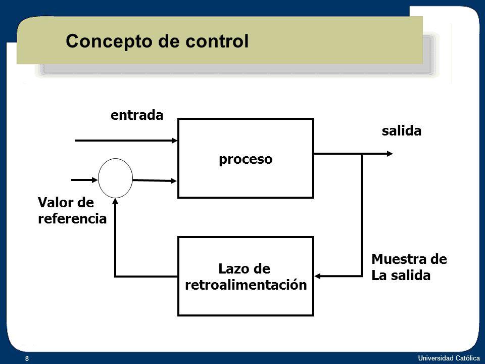 Universidad Católica 29 Risk Management Control-Self Asessment Project Management … Risk Management Control-Self Asessment Project Management … Modelos de Apoyo