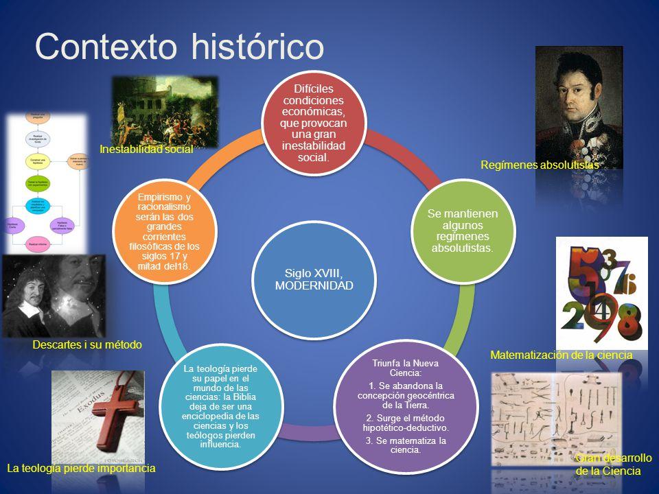 Contexto histórico Siglo XVIII, MODERNIDAD Difíciles condiciones económicas, que provocan una gran inestabilidad social. Se mantienen algunos regímene