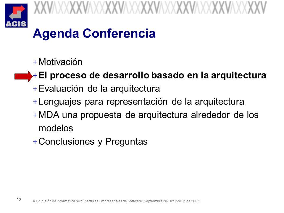 XXV Salón de Informática Arquitecturas Empresariales de Software Septiembre 28-Octubre 01 de 2005 13 Agenda Conferencia + Motivación + El proceso de d