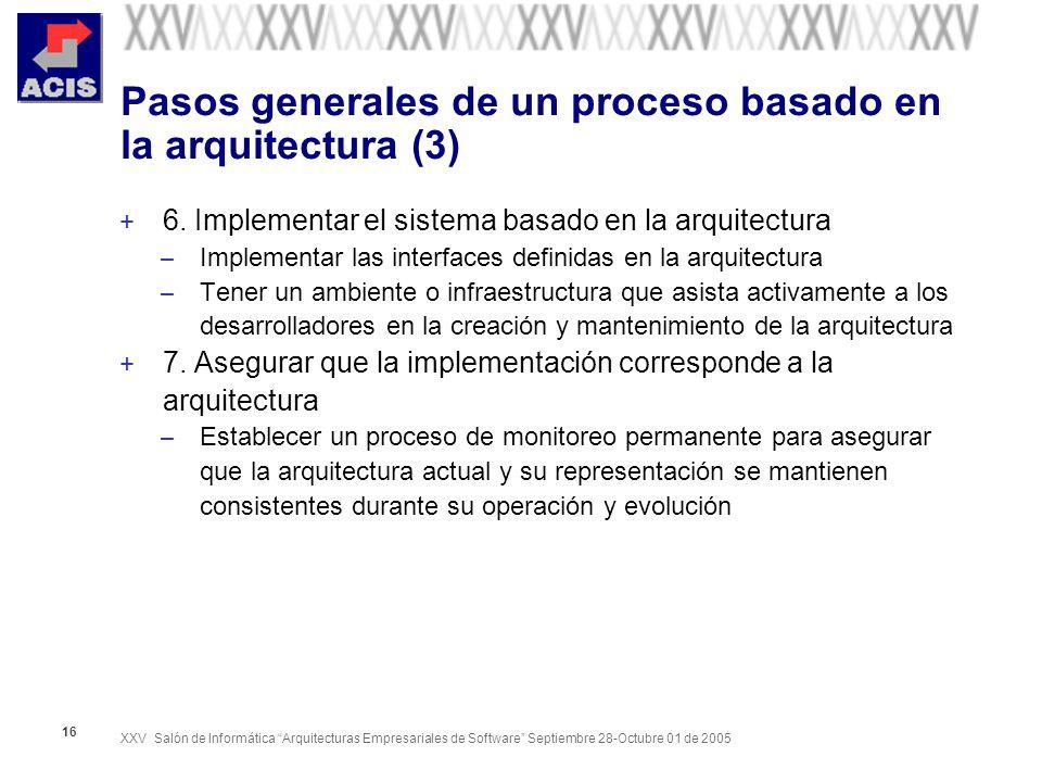XXV Salón de Informática Arquitecturas Empresariales de Software Septiembre 28-Octubre 01 de 2005 16 Pasos generales de un proceso basado en la arquit