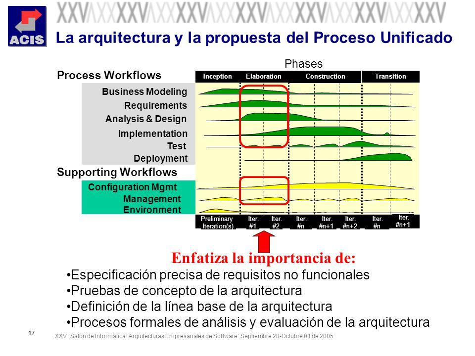 XXV Salón de Informática Arquitecturas Empresariales de Software Septiembre 28-Octubre 01 de 2005 17 La arquitectura y la propuesta del Proceso Unific