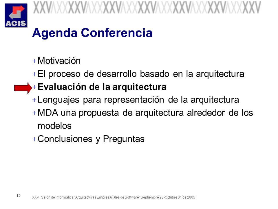 XXV Salón de Informática Arquitecturas Empresariales de Software Septiembre 28-Octubre 01 de 2005 19 Agenda Conferencia + Motivación + El proceso de d
