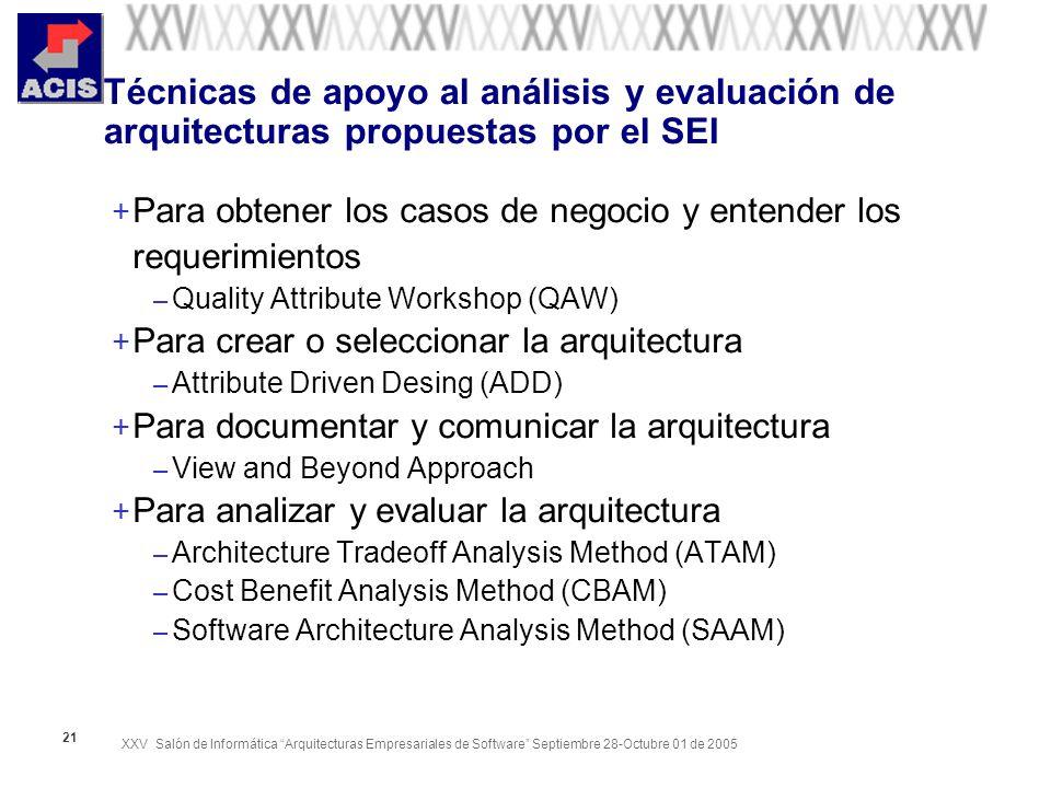 XXV Salón de Informática Arquitecturas Empresariales de Software Septiembre 28-Octubre 01 de 2005 21 Técnicas de apoyo al análisis y evaluación de arq