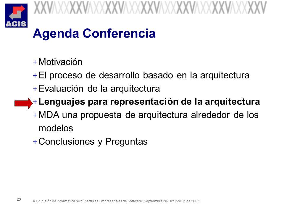 XXV Salón de Informática Arquitecturas Empresariales de Software Septiembre 28-Octubre 01 de 2005 23 Agenda Conferencia + Motivación + El proceso de d