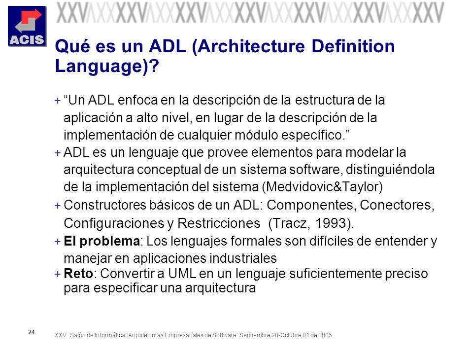 XXV Salón de Informática Arquitecturas Empresariales de Software Septiembre 28-Octubre 01 de 2005 24 Qué es un ADL (Architecture Definition Language)?