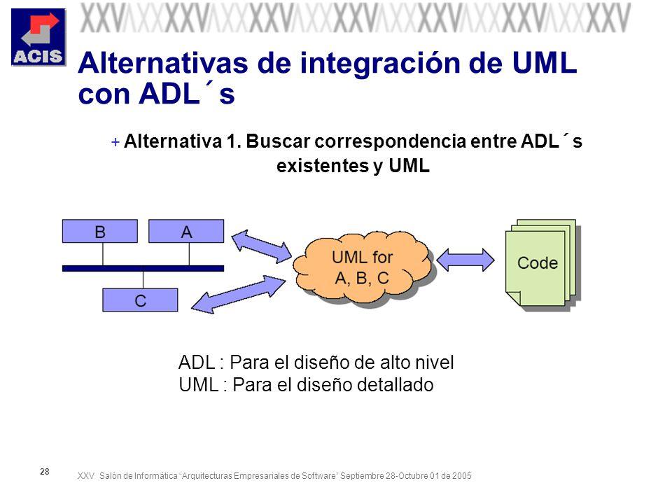 XXV Salón de Informática Arquitecturas Empresariales de Software Septiembre 28-Octubre 01 de 2005 28 Alternativas de integración de UML con ADL´s + Al
