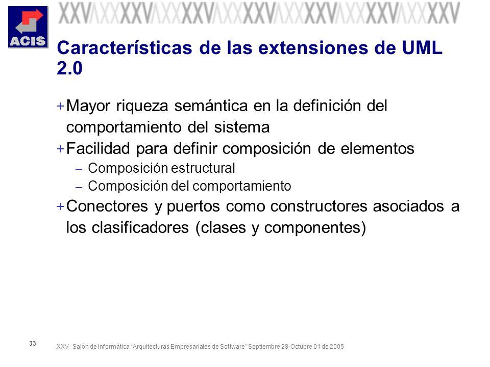 XXV Salón de Informática Arquitecturas Empresariales de Software Septiembre 28-Octubre 01 de 2005 33 Características de las extensiones de UML 2.0 + M