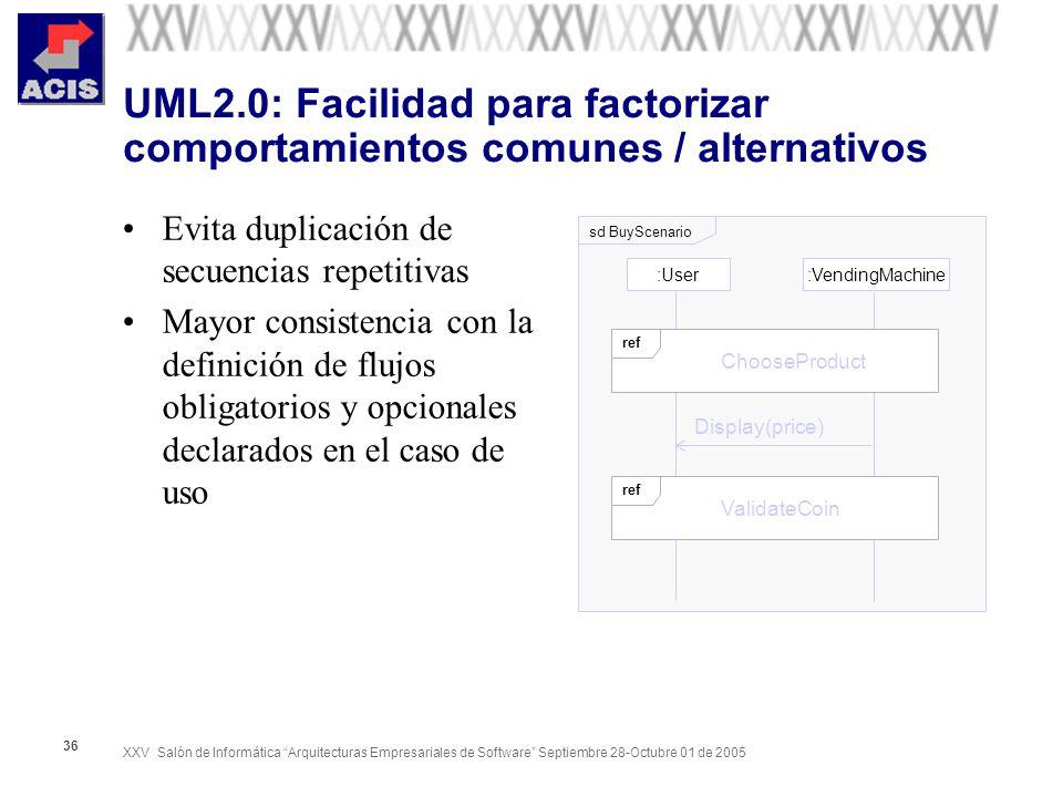XXV Salón de Informática Arquitecturas Empresariales de Software Septiembre 28-Octubre 01 de 2005 36 UML2.0: Facilidad para factorizar comportamientos