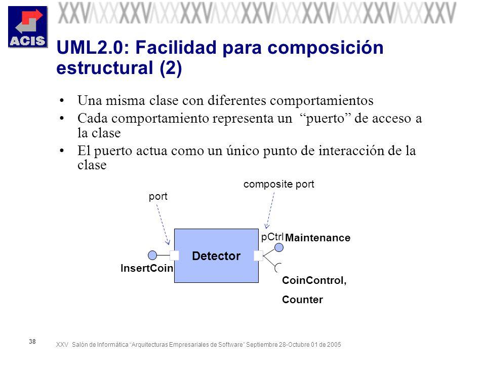 XXV Salón de Informática Arquitecturas Empresariales de Software Septiembre 28-Octubre 01 de 2005 38 UML2.0: Facilidad para composición estructural (2