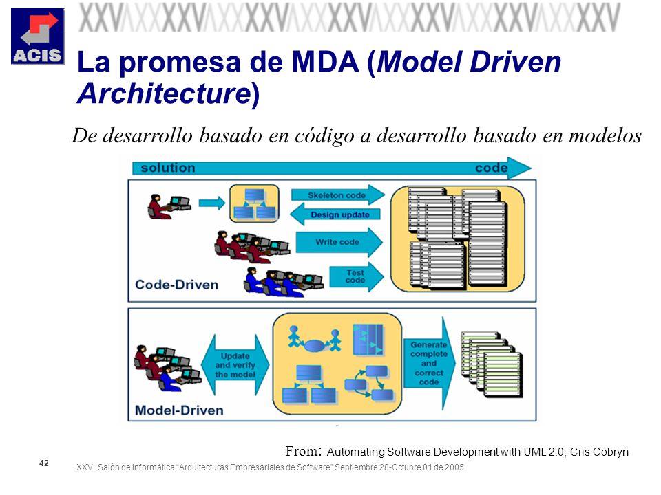 XXV Salón de Informática Arquitecturas Empresariales de Software Septiembre 28-Octubre 01 de 2005 42 La promesa de MDA (Model Driven Architecture) De