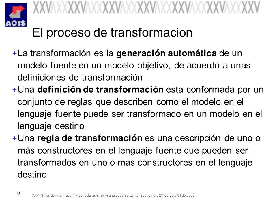 XXV Salón de Informática Arquitecturas Empresariales de Software Septiembre 28-Octubre 01 de 2005 48 El proceso de transformacion + La transformación