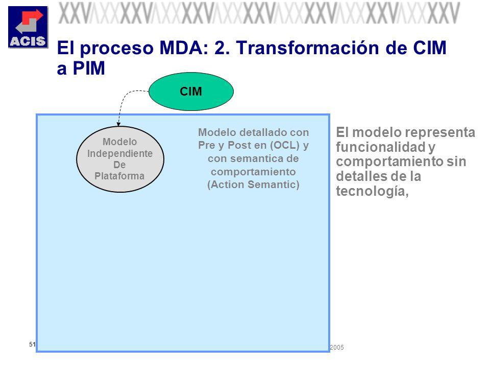 XXV Salón de Informática Arquitecturas Empresariales de Software Septiembre 28-Octubre 01 de 2005 51 El proceso MDA: 2. Transformación de CIM a PIM El
