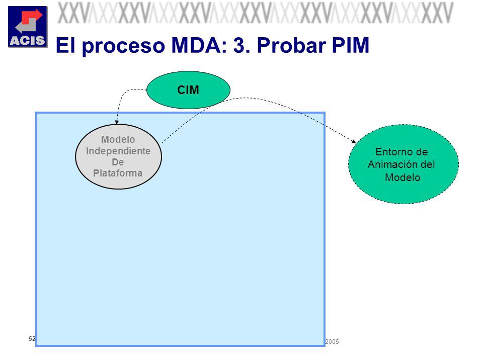 XXV Salón de Informática Arquitecturas Empresariales de Software Septiembre 28-Octubre 01 de 2005 52 El proceso MDA: 3. Probar PIM Modelo Independient