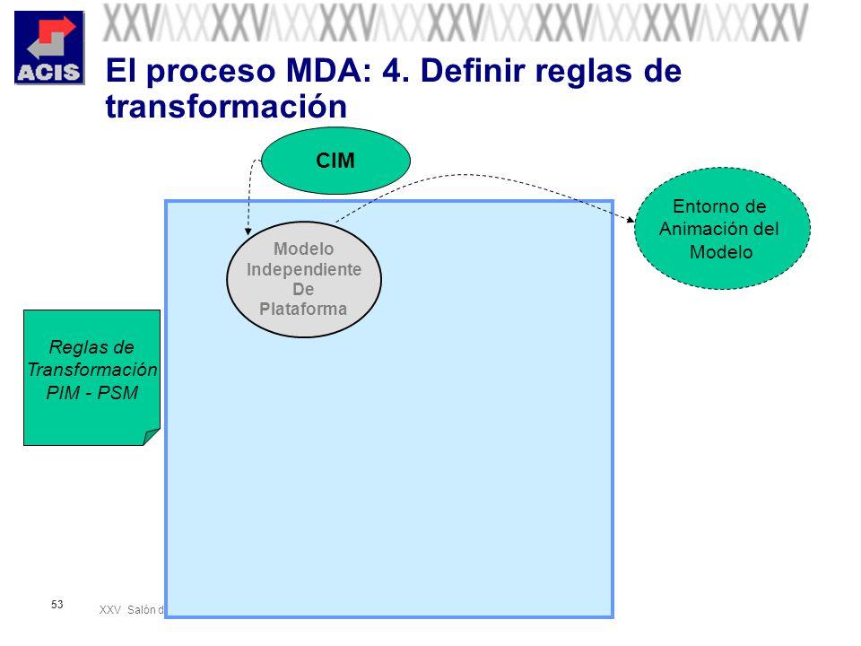 XXV Salón de Informática Arquitecturas Empresariales de Software Septiembre 28-Octubre 01 de 2005 53 El proceso MDA: 4. Definir reglas de transformaci