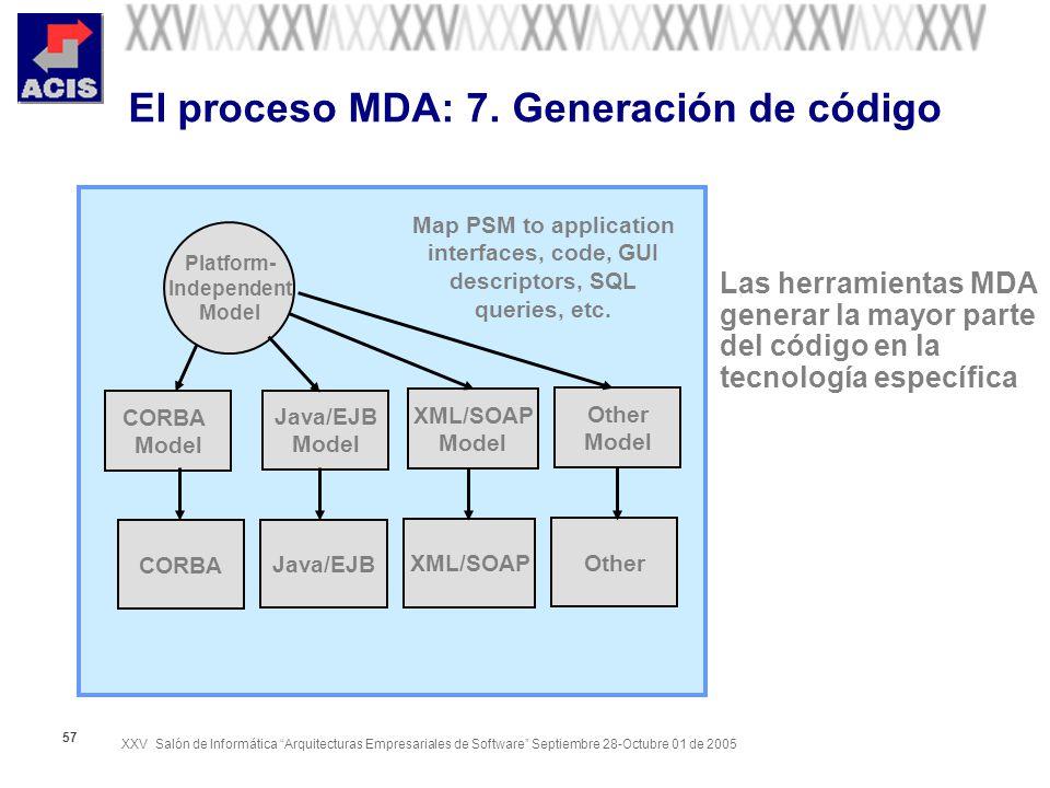 XXV Salón de Informática Arquitecturas Empresariales de Software Septiembre 28-Octubre 01 de 2005 57 El proceso MDA: 7. Generación de código Platform-