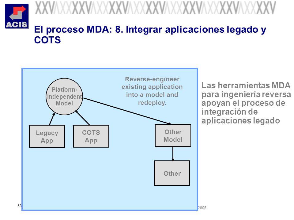 XXV Salón de Informática Arquitecturas Empresariales de Software Septiembre 28-Octubre 01 de 2005 58 El proceso MDA: 8. Integrar aplicaciones legado y