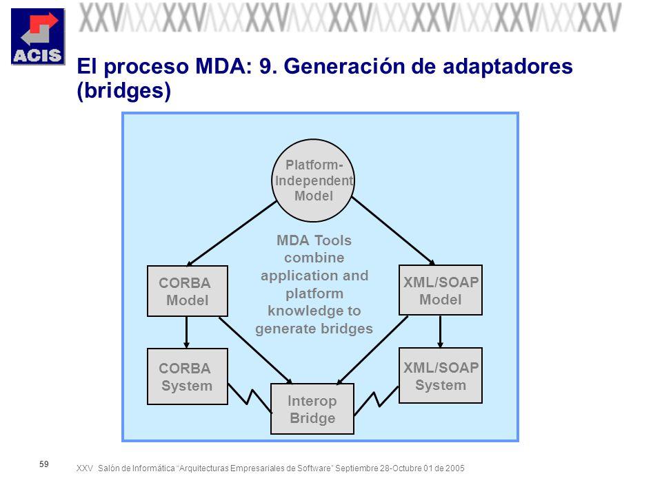 XXV Salón de Informática Arquitecturas Empresariales de Software Septiembre 28-Octubre 01 de 2005 59 El proceso MDA: 9. Generación de adaptadores (bri