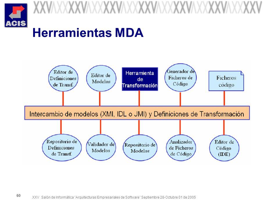 XXV Salón de Informática Arquitecturas Empresariales de Software Septiembre 28-Octubre 01 de 2005 60 Herramientas MDA