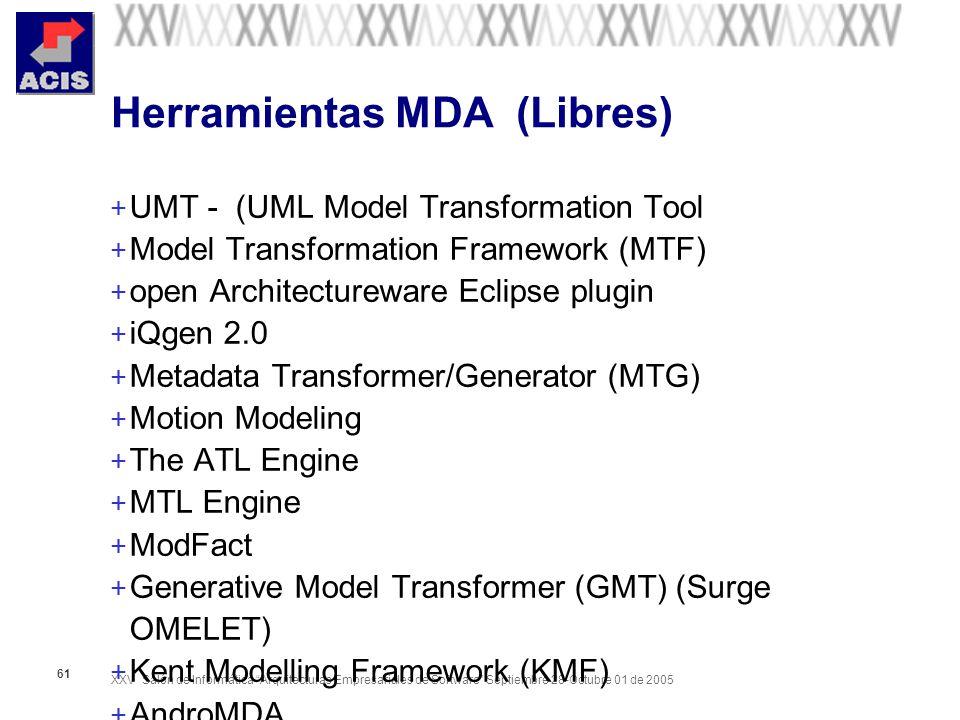 XXV Salón de Informática Arquitecturas Empresariales de Software Septiembre 28-Octubre 01 de 2005 61 Herramientas MDA (Libres) + UMT - (UML Model Tran