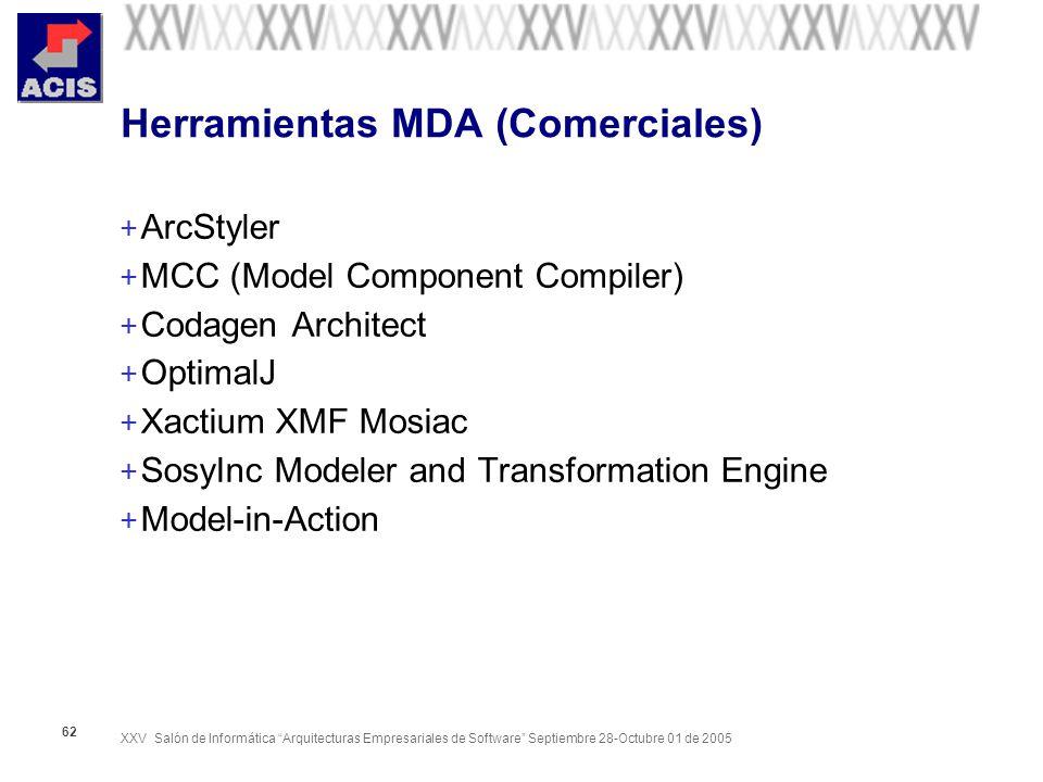 XXV Salón de Informática Arquitecturas Empresariales de Software Septiembre 28-Octubre 01 de 2005 62 Herramientas MDA (Comerciales) + ArcStyler + MCC