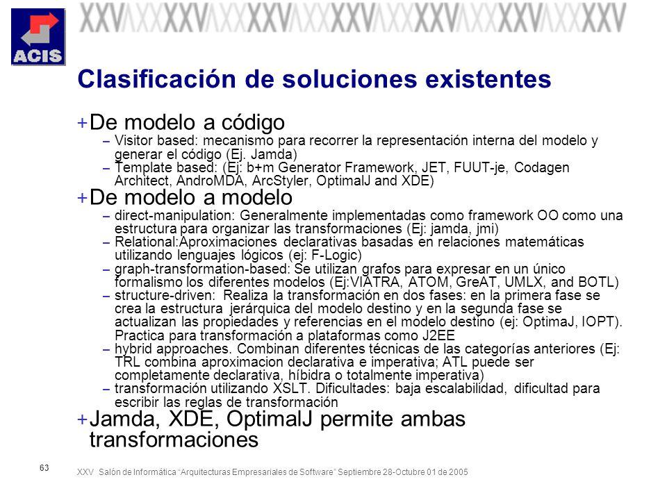 XXV Salón de Informática Arquitecturas Empresariales de Software Septiembre 28-Octubre 01 de 2005 63 Clasificación de soluciones existentes + De model