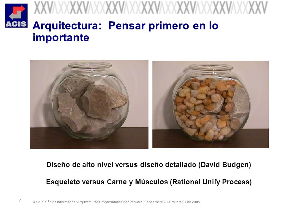 XXV Salón de Informática Arquitecturas Empresariales de Software Septiembre 28-Octubre 01 de 2005 7 Arquitectura: Pensar primero en lo importante Dise