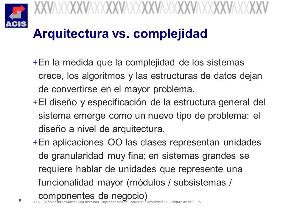 XXV Salón de Informática Arquitecturas Empresariales de Software Septiembre 28-Octubre 01 de 2005 8 Arquitectura vs. complejidad + En la medida que la
