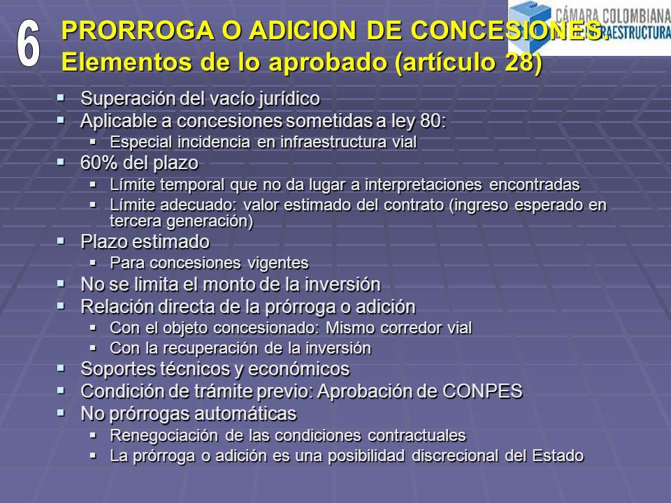 PRORROGA O ADICION DE CONCESIONES. Elementos de lo aprobado (artículo 28) Superación del vacío jurídico Superación del vacío jurídico Aplicable a conc