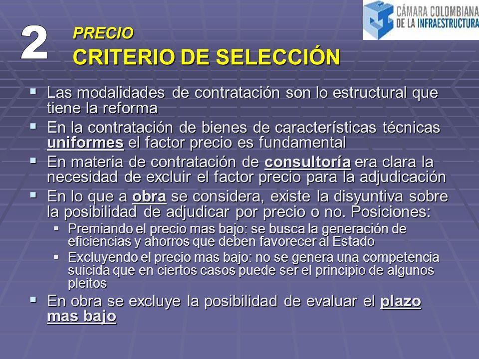 PRECIO CRITERIO DE SELECCIÓN Las modalidades de contratación son lo estructural que tiene la reforma Las modalidades de contratación son lo estructura
