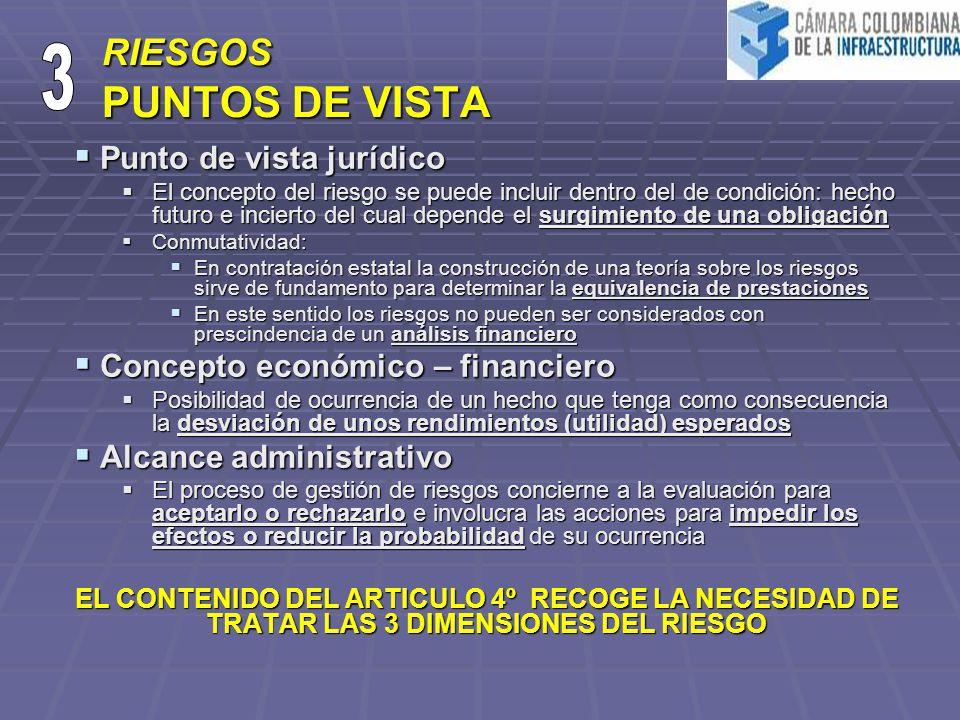 RIESGOS NORMA APROBADA Artículo 4º.De la distribución de los riesgos en los contratos estatales.