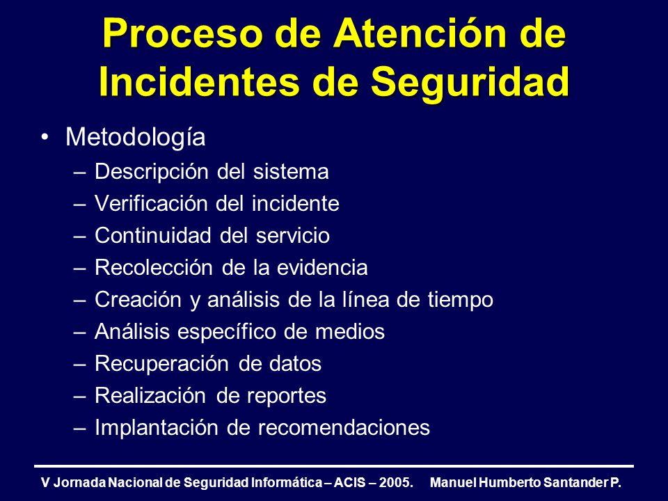 Proceso de Atención de Incidentes de Seguridad V Jornada Nacional de Seguridad Informática – ACIS – 2005. Manuel Humberto Santander P. Metodología –De