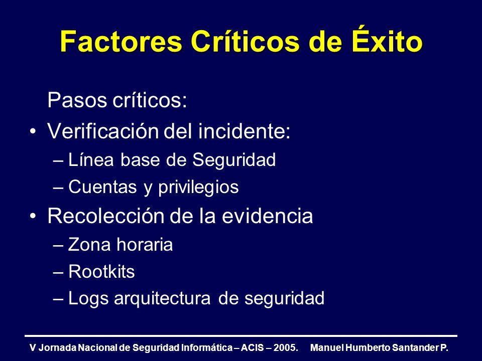 Factores Críticos de Éxito V Jornada Nacional de Seguridad Informática – ACIS – 2005. Manuel Humberto Santander P. Pasos críticos: Verificación del in