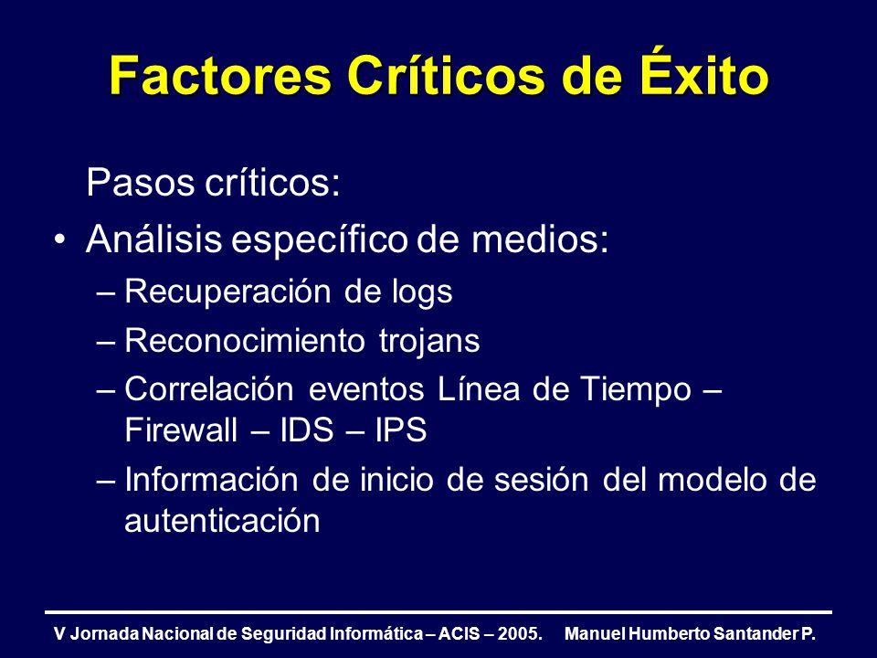 Factores Críticos de Éxito V Jornada Nacional de Seguridad Informática – ACIS – 2005. Manuel Humberto Santander P. Pasos críticos: Análisis específico