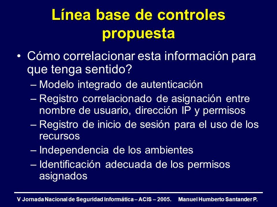 Línea base de controles propuesta V Jornada Nacional de Seguridad Informática – ACIS – 2005. Manuel Humberto Santander P. Cómo correlacionar esta info