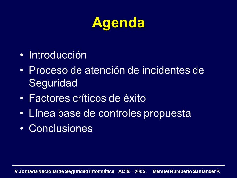 Agenda Introducción Proceso de atención de incidentes de Seguridad Factores críticos de éxito Línea base de controles propuesta Conclusiones V Jornada