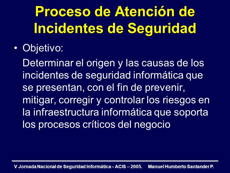 Proceso de Atención de Incidentes de Seguridad V Jornada Nacional de Seguridad Informática – ACIS – 2005. Manuel Humberto Santander P. Objetivo: Deter